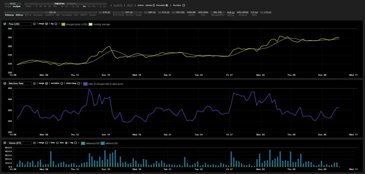 bitcoin ostaminen