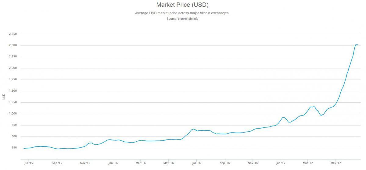 Miten kauppa valuuttakaupassa kannattavasti?