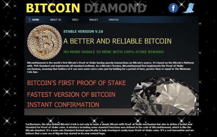 Bitcoin Myynti